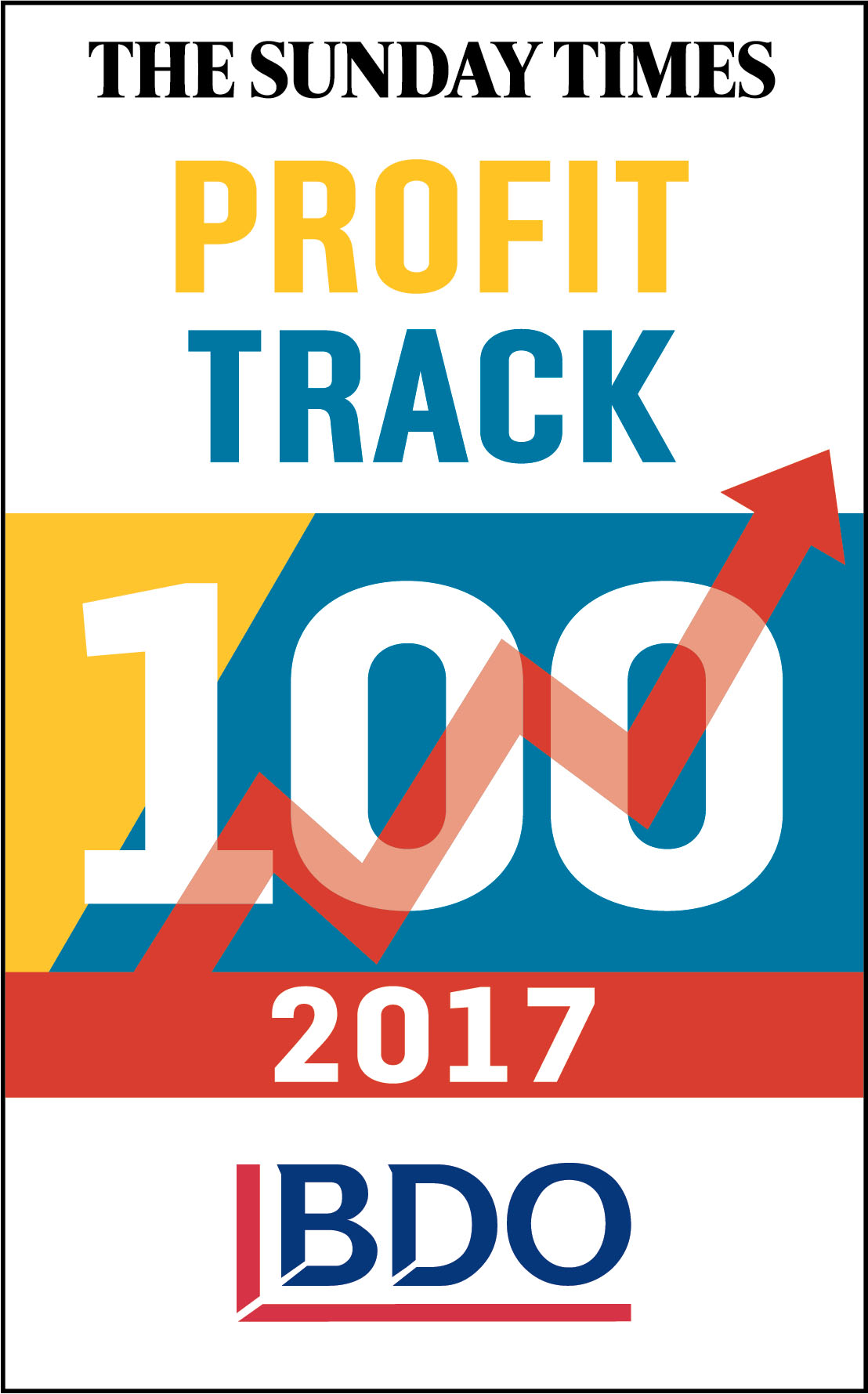 Durbin ranked No.68 in the Sunday Times BDO Profit Track 100 List